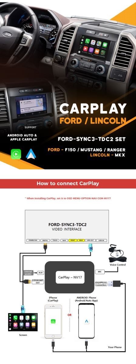 KAP FORD SYNC3 THC2 - VIDEO INTERFACE and CARPLAY Ford - F150, Mustang,  Ranger / Lincoln - MKX