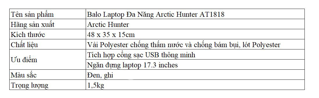 Balo Laptop Đa Năng Arctic Hunter AT1818